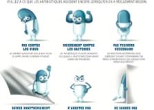 La Belgique, grande consommatrice d'antibiotiques, malgré les campagnes de sensibilisation