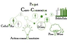 Care.Connexion, un projet de promotion de la santé en prison