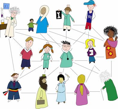 Améliorer la santé des migrants par le leadership et le sens de la responsabilité
