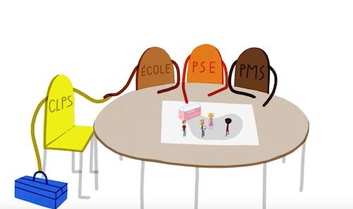 Un dessin animé pour promouvoir les services des CLPS wallons
